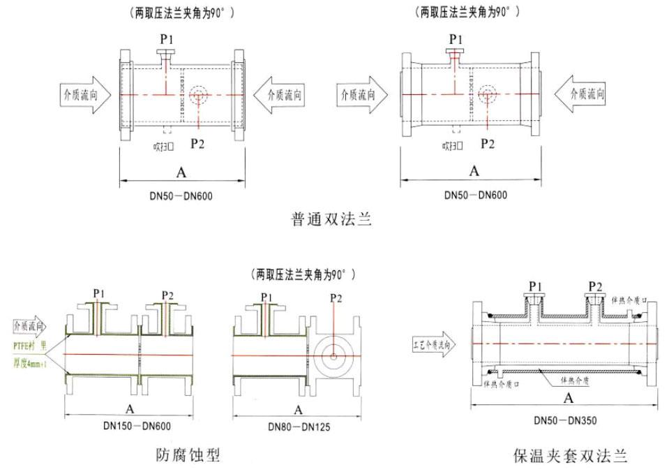 平衡流量计 - 江阴市美泰自动化成套设备有限公司